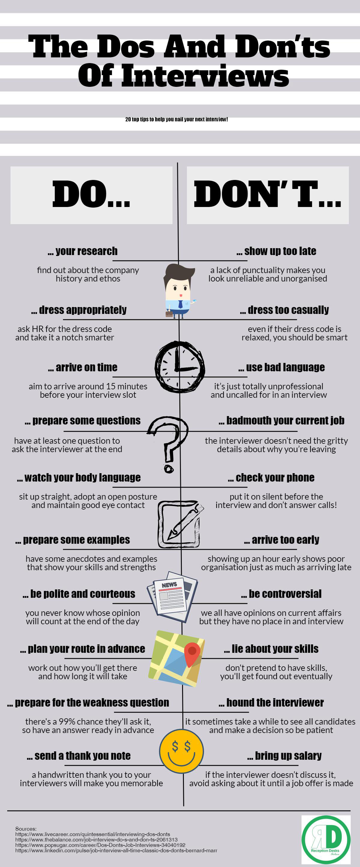20 Do's and Don'ts of Interviewing
