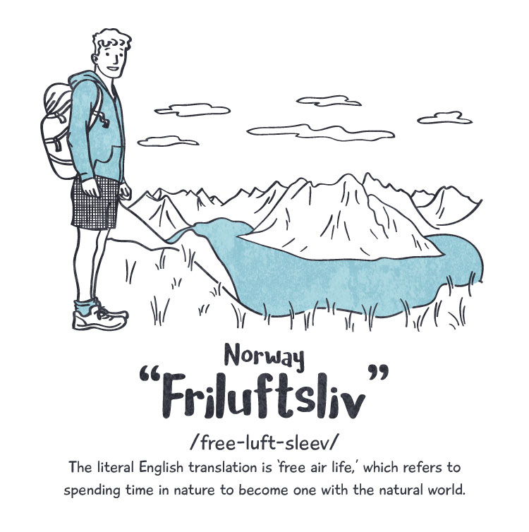 Norway: 'friluftsliv'